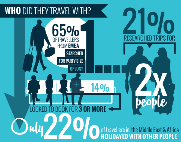 GROUP-TRAVEL-TRENDS-EMEA-SITEMINDER-INFOGRAPHIC