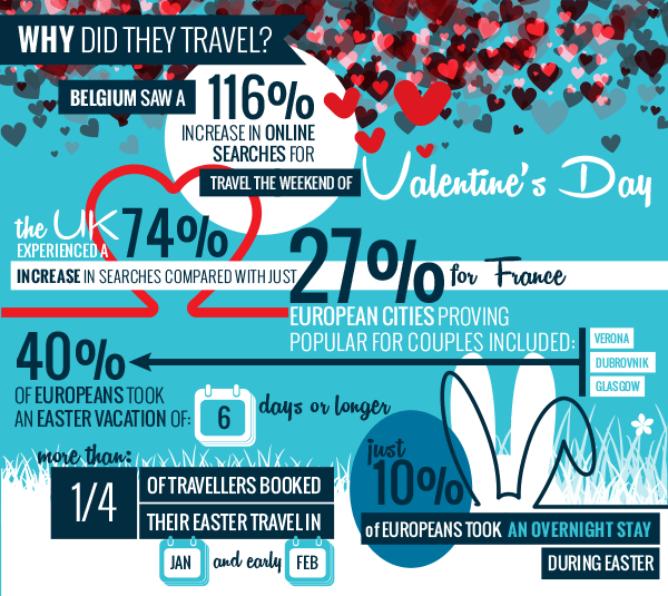 REASON-FOR-TRAVEL-TRENDS-EMEA-SITEMINDER-INFOGRAPHIC