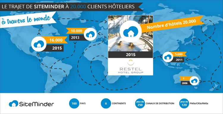 Le trajet de SiteMinder à 20.000 clients hôteliers à travers le monde