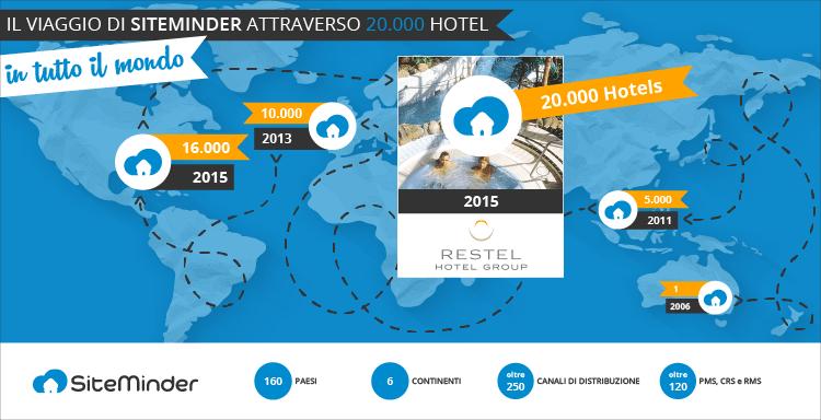 Il viaggio di SiteMinder attraverso 20.000 hotel in tutto il mondo