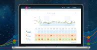 SiteMinder launches Prophet - Italy
