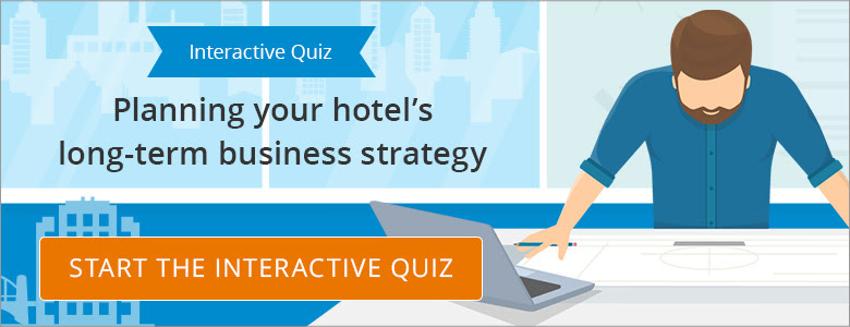 SiteMinder's interactive quiz reveals your long-term business strategy