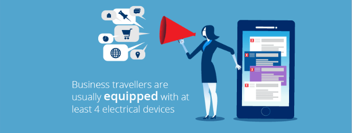 Business travel trends