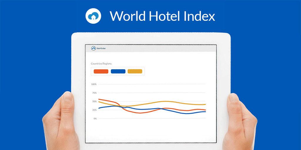 SiteMinder World Hotel Index